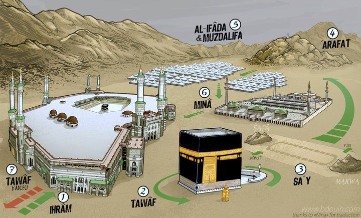 the five doctrines of islamic faith • list the five pillars of islam and associate each one with its definition and basic practices understanding of the basic information on islamic beliefs and practices the declaration of faith in islam is a simple statement that begins ashud anna,.