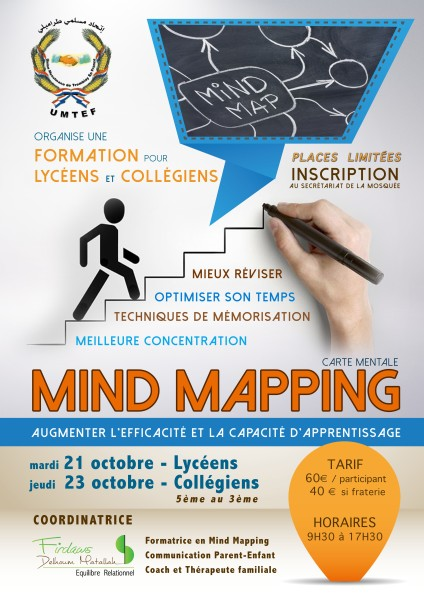 Formation Mind Maping
