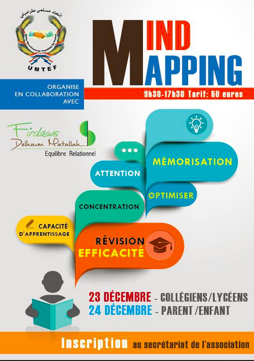 Objectif Bac, objectif Brevet : Formation mind mapping